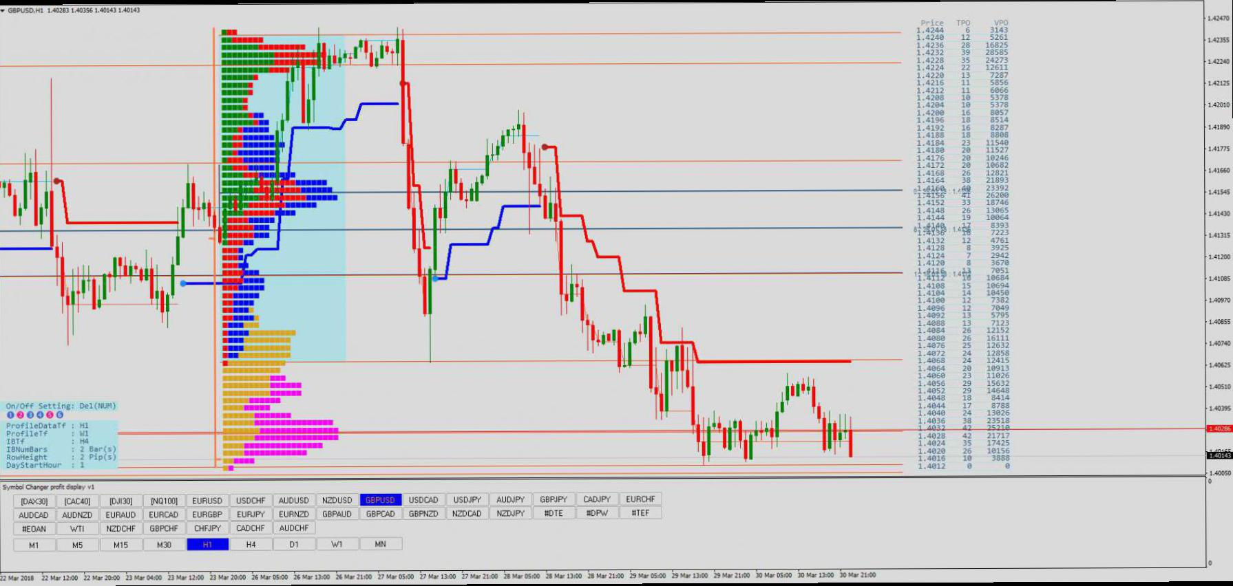 Learn Forex Trading With Nigeriaforextrading Forex Cfds